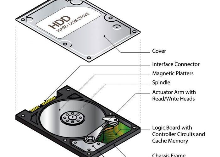 ¿Qué causa la pérdida de datos en Storage Tape y cuál es la mejor solución de recuperación de datos en cinta?